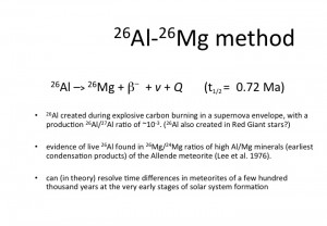 Al-Mg method
