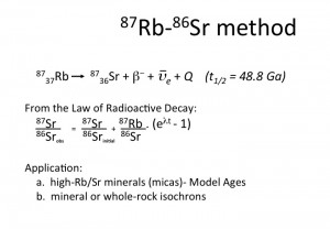 Rb-Sr method