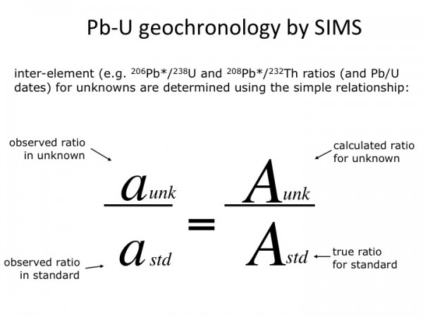 SIMS U-Pb interelement calculation
