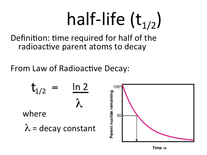What is radiometric dating used for 10