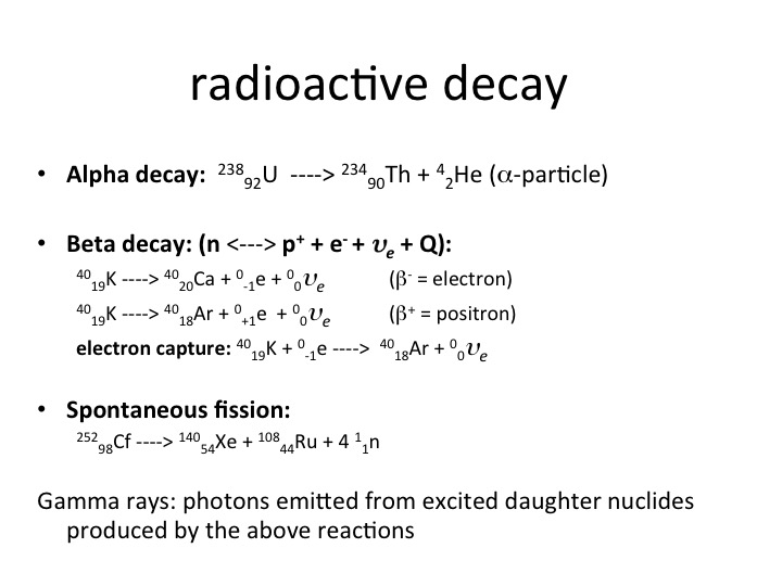 radioactive decay types