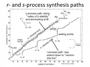 synthesis paths